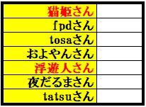 f:id:ghidorahcula:20201202032310j:plain