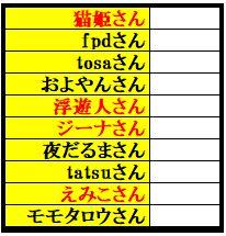 f:id:ghidorahcula:20201203024547j:plain