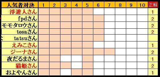 f:id:ghidorahcula:20201204022838j:plain