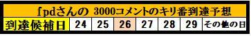f:id:ghidorahcula:20201224025733j:plain