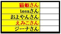 f:id:ghidorahcula:20201225021710j:plain