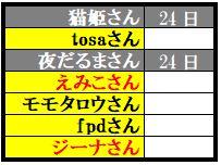 f:id:ghidorahcula:20201225021735j:plain