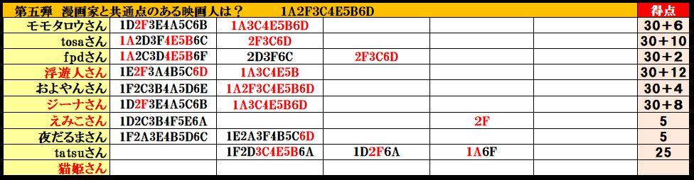f:id:ghidorahcula:20201226013317j:plain