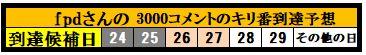 f:id:ghidorahcula:20201226021757j:plain