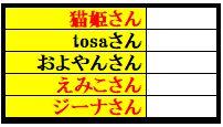 f:id:ghidorahcula:20201226021811j:plain