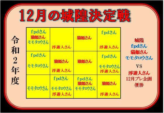 f:id:ghidorahcula:20201229020455j:plain