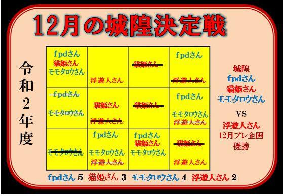 f:id:ghidorahcula:20201229020721j:plain
