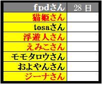 f:id:ghidorahcula:20201229025958j:plain