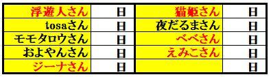 f:id:ghidorahcula:20210225022256j:plain