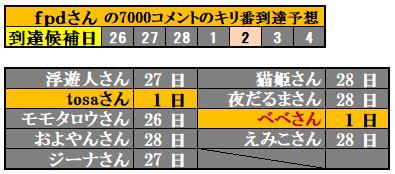 f:id:ghidorahcula:20210303021441j:plain