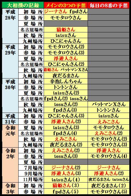 f:id:ghidorahcula:20210331020431j:plain