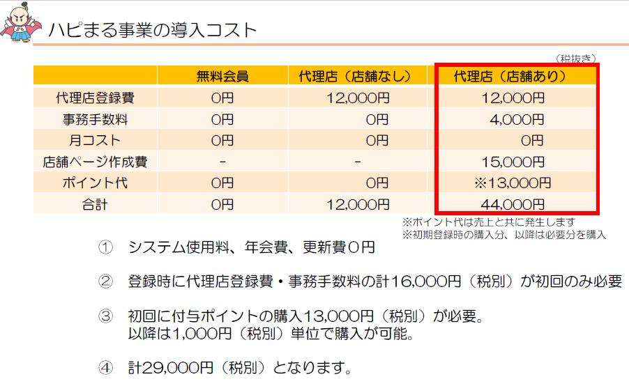 f:id:gi-ru:20210203222352p:plain