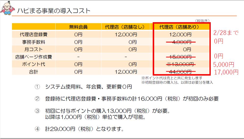 f:id:gi-ru:20210204100830p:plain