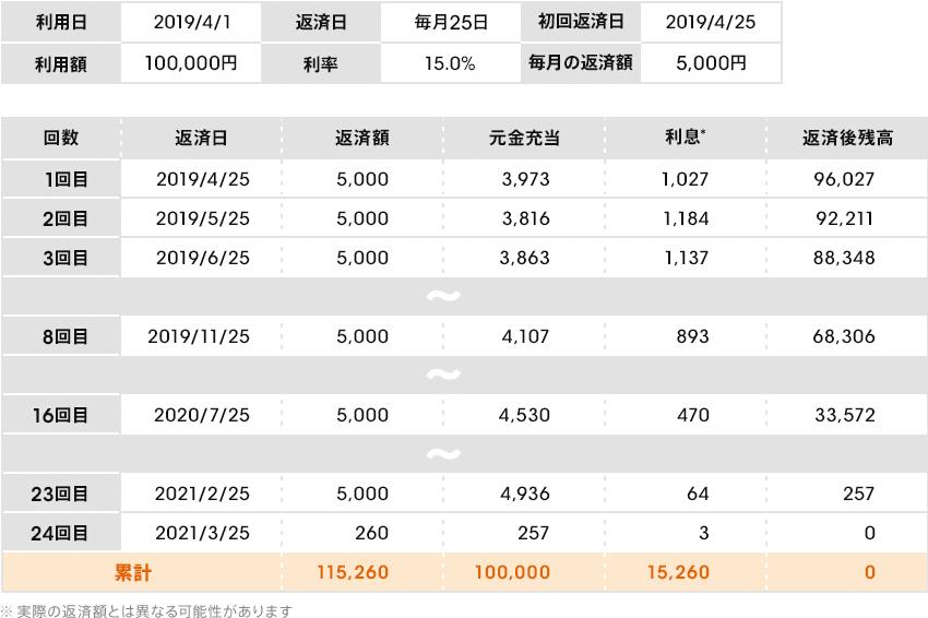 f:id:gi-ru:20210505205002p:plain