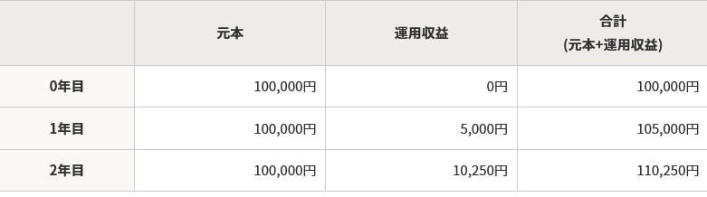 f:id:gi-ru:20210505211106p:plain