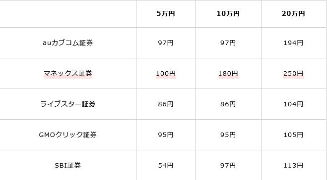 f:id:gi-ru:20210627104137p:plain