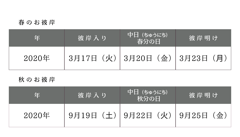 f:id:gifcon2:20200205080343p:plain