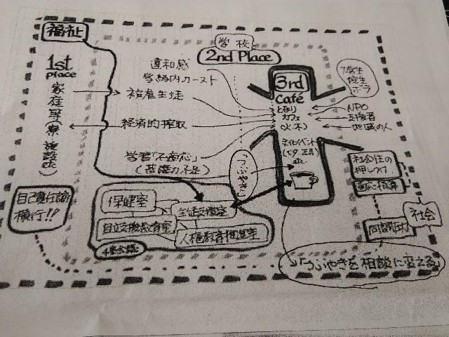 f:id:gifter-kurusu:20191102140620j:image