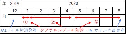 f:id:gifumiler:20200507112746p:plain