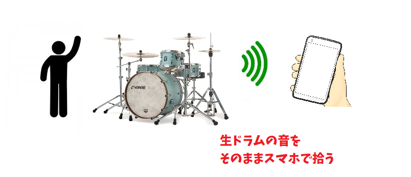 f:id:gigi-drum-lesson:20200420010447p:plain