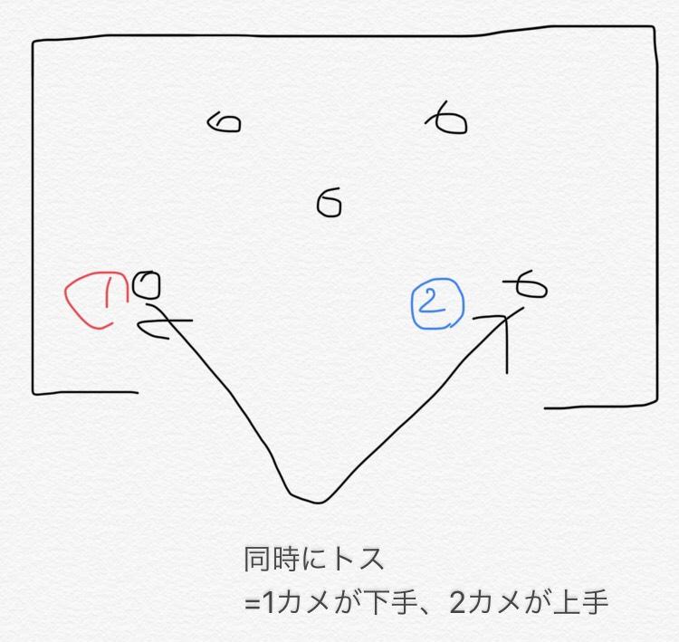 f:id:gijutsubusyo2019:20190630024332j:plain