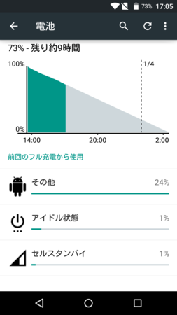 f:id:gikoha:20150103171812p:image