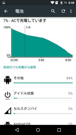 f:id:gikoha:20150104185451p:image