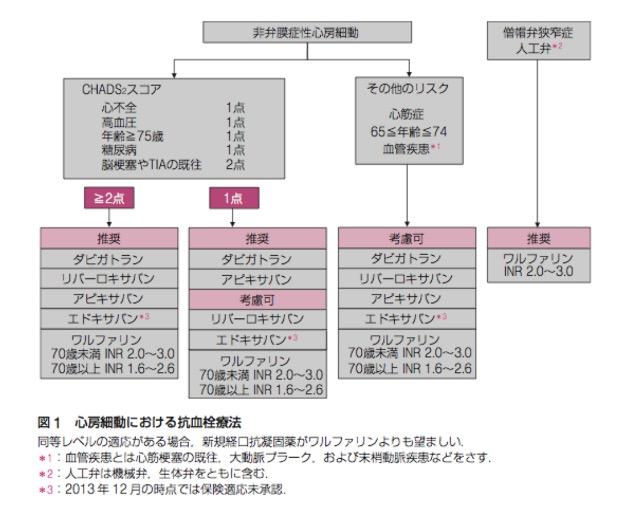 f:id:gimresi:20200208144158j:plain