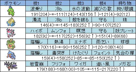 f:id:ginnnanpoke:20160605093326p:plain