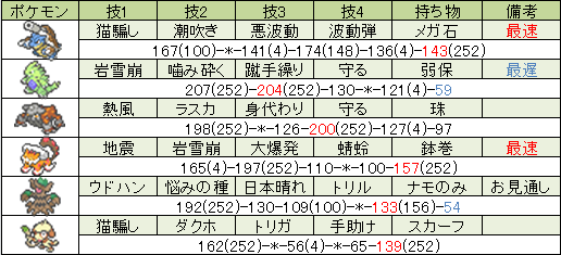 f:id:ginnnanpoke:20160816010919p:plain