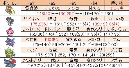 f:id:ginnnanpoke:20160921010300p:plain