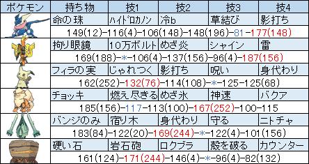 f:id:ginnnanpoke:20170715162518p:plain