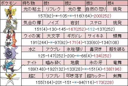 f:id:ginnnanpoke:20180130203812p:plain