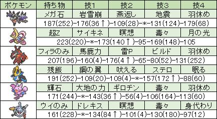 f:id:ginnnanpoke:20190805111823p:plain