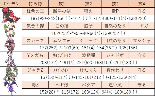f:id:ginnnanpoke:20191016200428p:plain