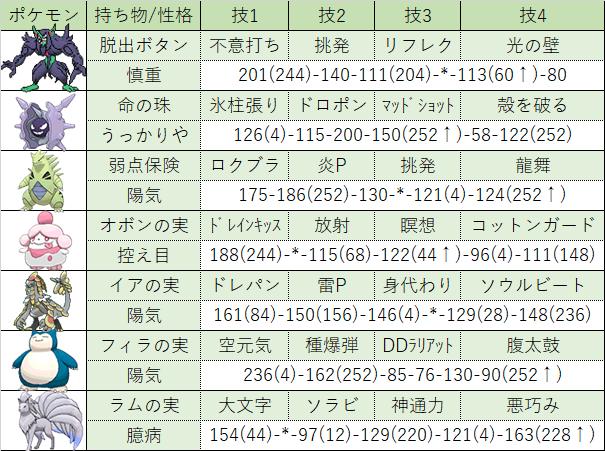 f:id:ginnnanpoke:20200203111013p:plain