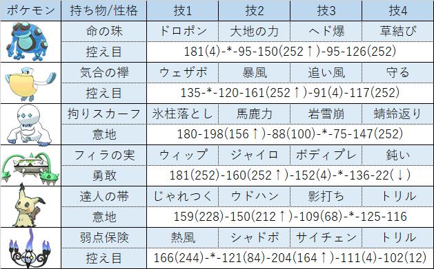 f:id:ginnnanpoke:20200602030056p:plain