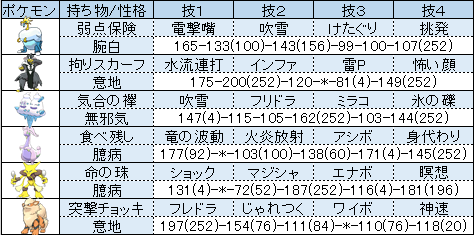 f:id:ginnnanpoke:20201105174044p:plain
