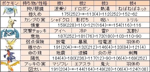 f:id:ginnnanpoke:20201117174355p:plain