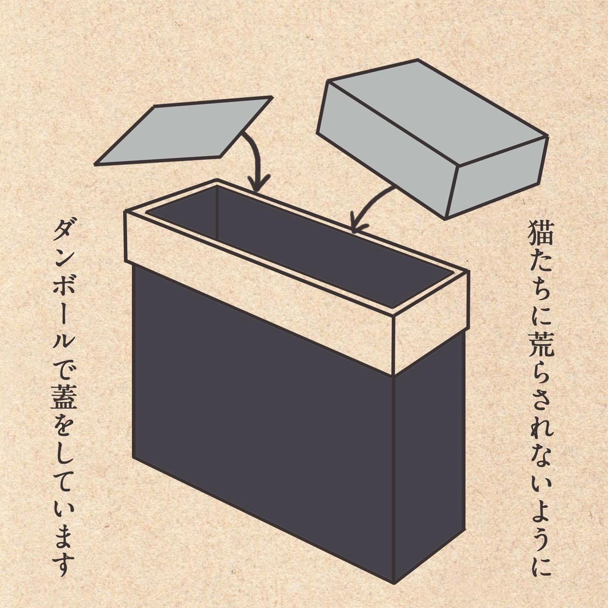 f:id:gintetutomi:20191208234151j:plain