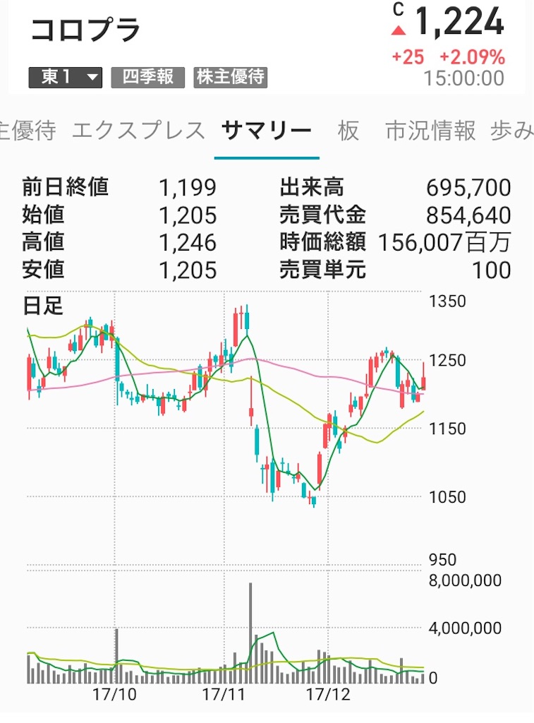 f:id:gintomochi:20171227224222j:plain