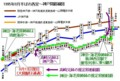 [谷川流作品]1995年8月半ばの西宮~神戸間路線図(経路追記)