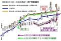 [谷川流作品]1995年6月10日~11日の西宮~神戸間路線図(経路追記)