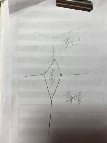 ひしマチの図