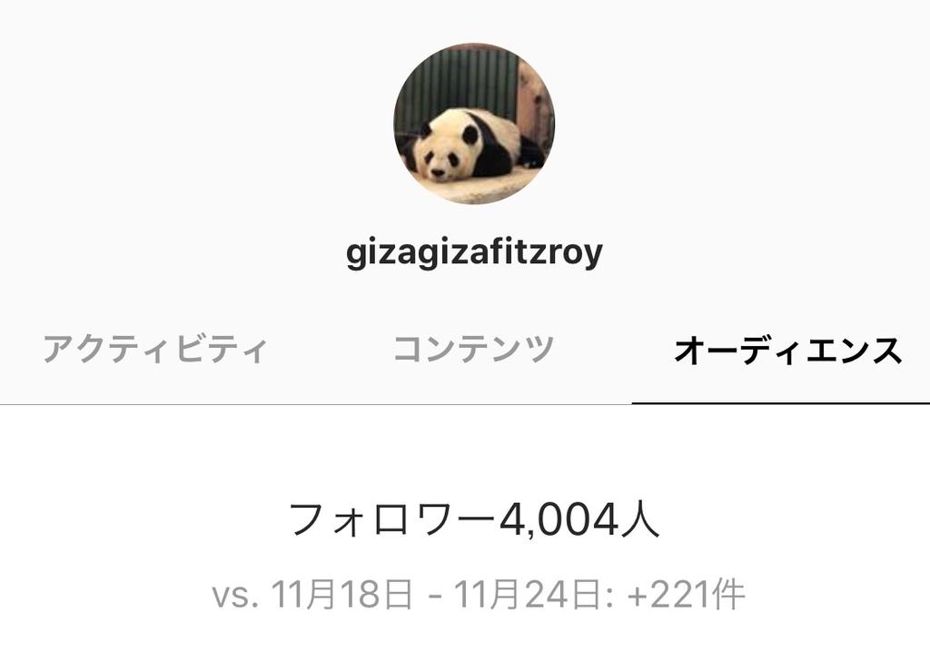 f:id:gizagizafitzroy:20181202223613j:plain