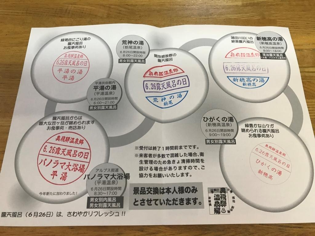 f:id:gk-murai33-gk:20180629135838j:plain
