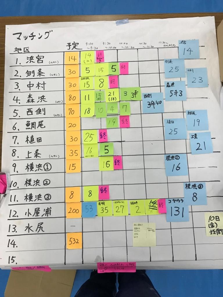 f:id:gk-murai33-gk:20180809221002j:plain
