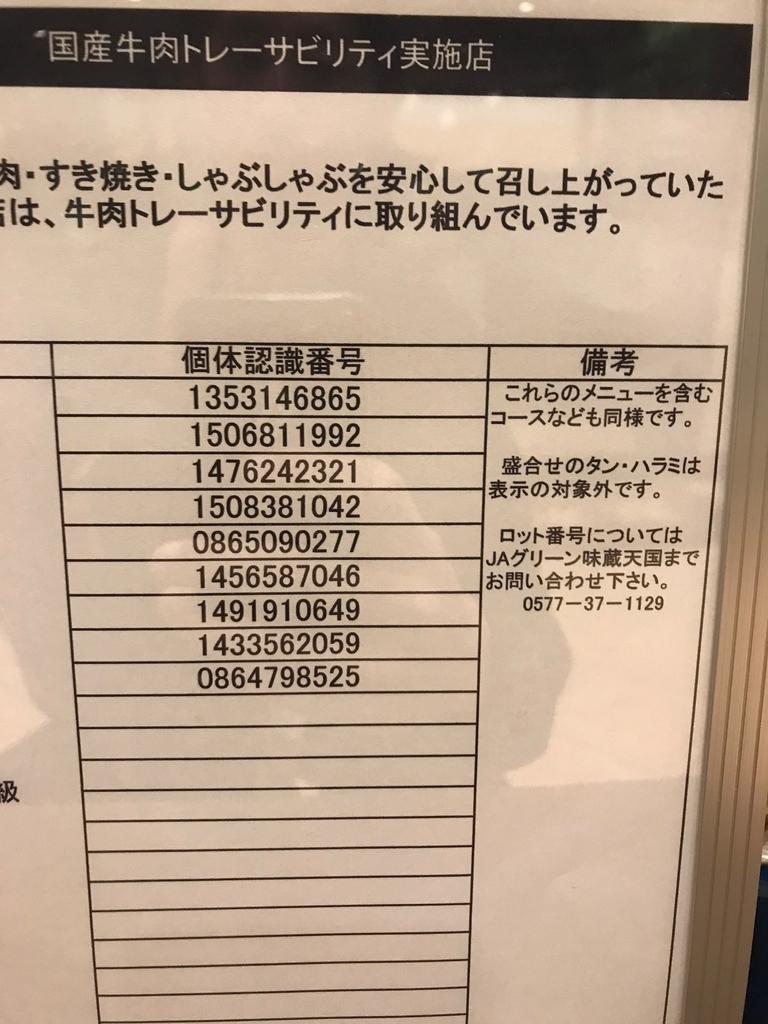 f:id:gk-murai33-gk:20180911214042j:plain