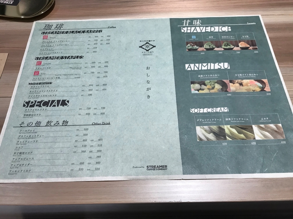 f:id:gk-murai33-gk:20180912190415j:plain