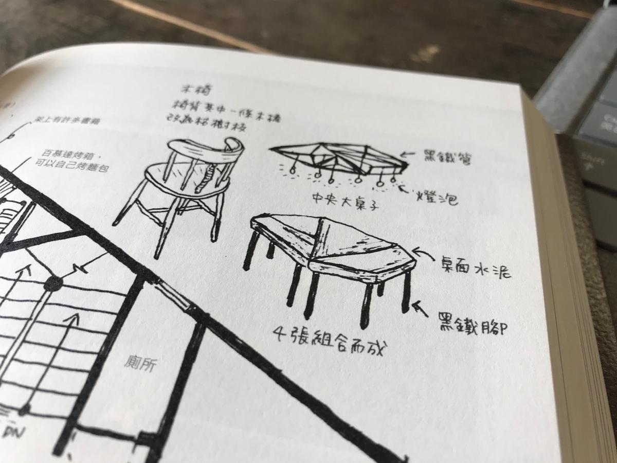 f:id:gk-murai33-gk:20190912134853j:plain